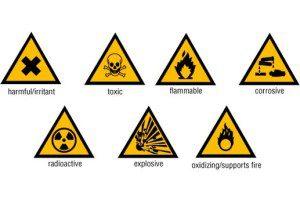 símbolos que trazem risco a saúde